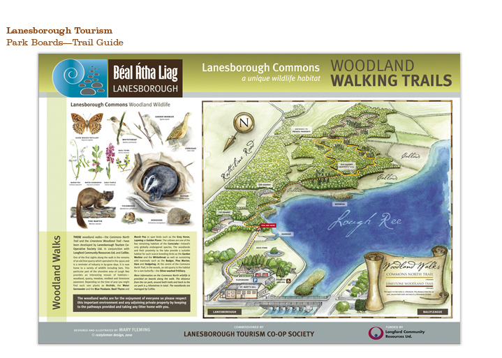 Lanesborough Tourism, Park Boards (Trail Guide)